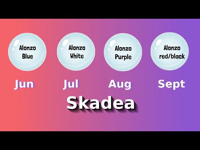 CARDANO Alonzo Timeline erklärt | 1 Minute | deutsch