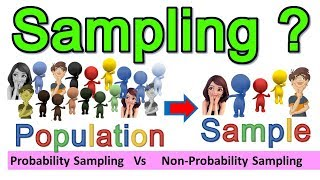 Sampling & its type | Simple Random, Systematic, Cluster, Stratified | Convenience , Snowball, Quota