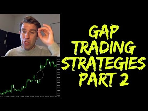 Gap Trading Strategies: The Breakaway Gap Setup Part 2 👌