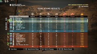 MGO PC no hackers game