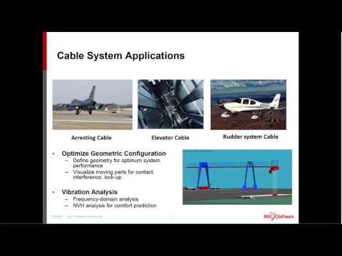 Perform Dynamic Analysis on Cable Systems using Adams