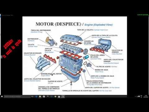 Componentes y Partes que Forman el Motor de un Carro
