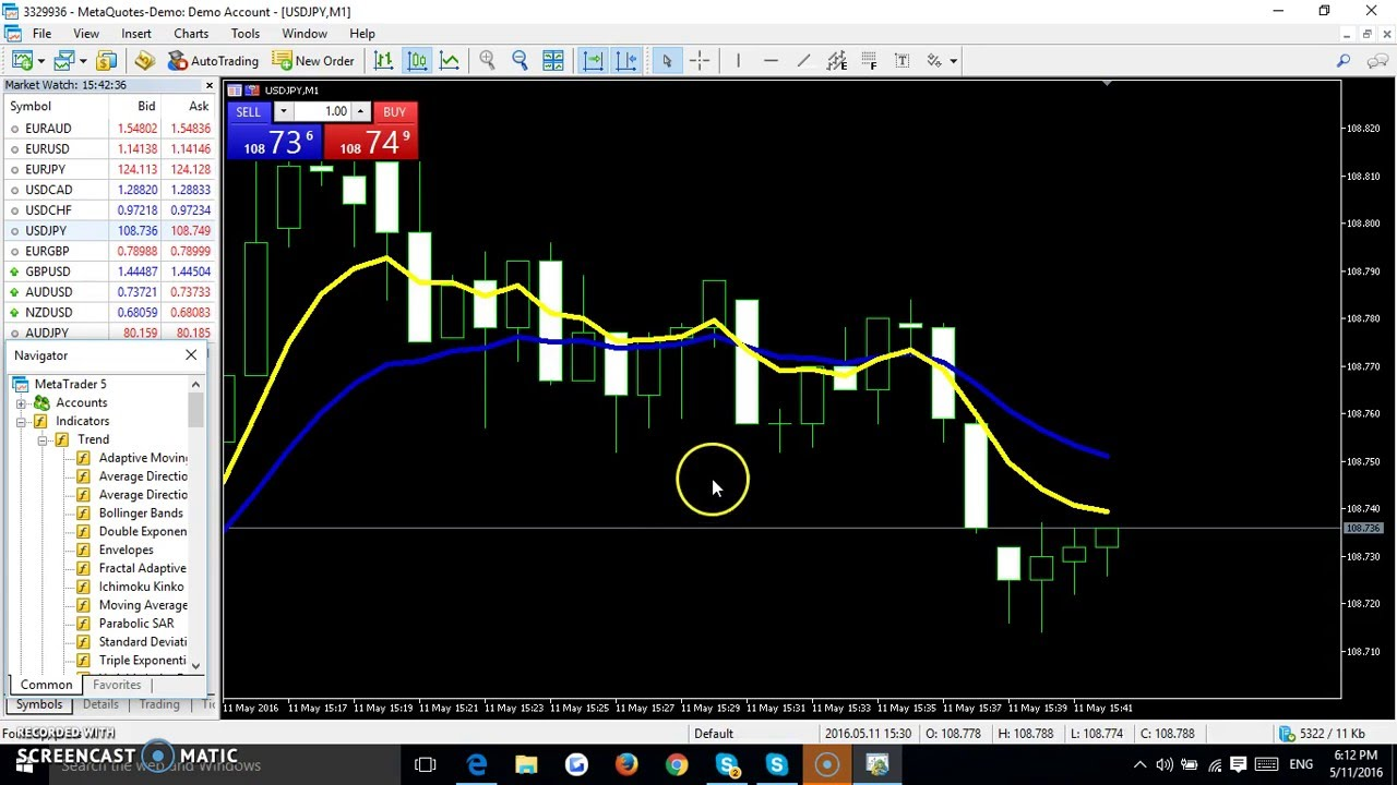 Martingale Binary Option Indicator