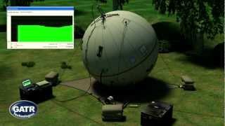 GATR's Setup Animation