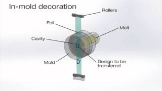 Designing of Plastic Products for Injection Moulding - Animation In Mold Decoration