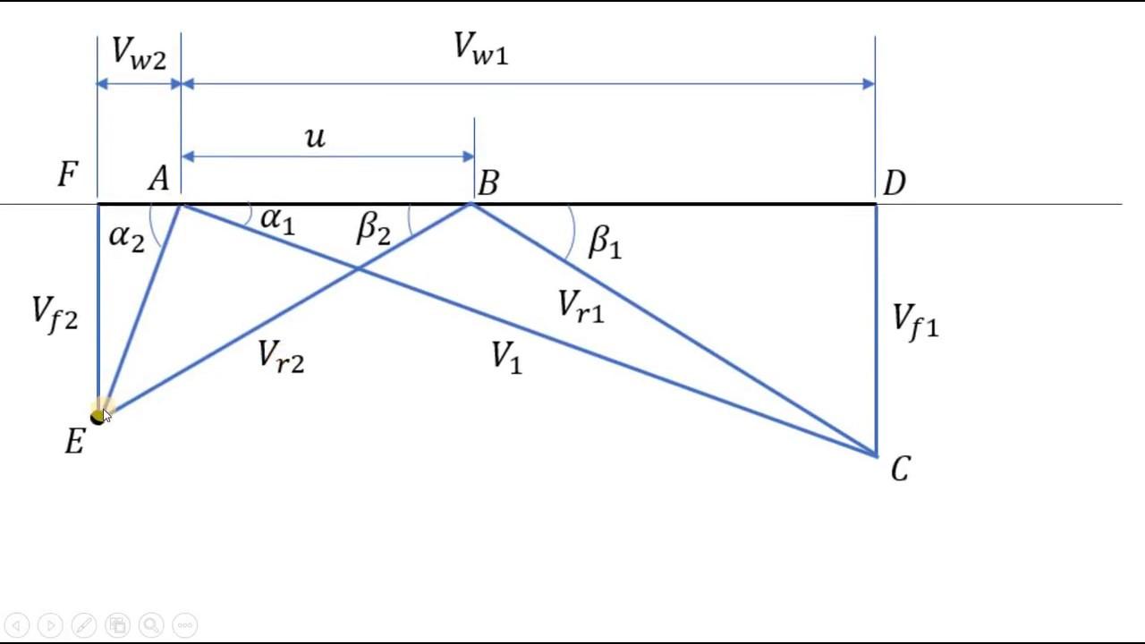 how to draw velocity diagram part 1 impulse steam turbine [ 1280 x 720 Pixel ]