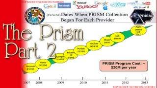 Watchman Video Broadcast 06-23-13, The Prism Part 2