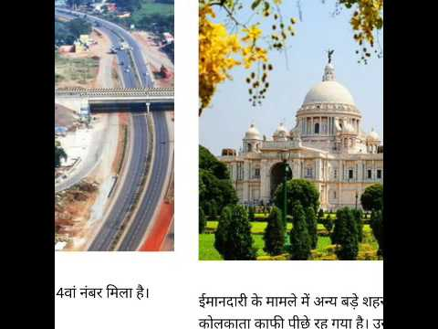 TOP 20 RICHEST CITY OF INDIA