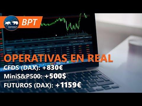 Operativa en Real – Cómo ganar +2000€ en Trading DAX y MiniS&P500