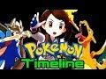 Pokemon Timeline (New Sword and Shield Multiverse)