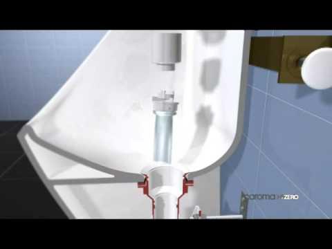 H2zero Waterless Urinal Youtube