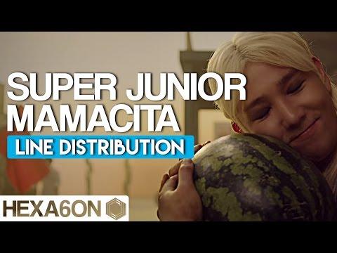 Super Junior - Mamacita Line Distribution (Color Coded)