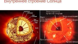 Астрономия. Урок №19. (Демо-обзор) Учитель Чигарёв Д.Л. Солнце как звезда