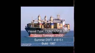 видео Вспомогательные судовые механизмы. Рулевые машины начала 20 века