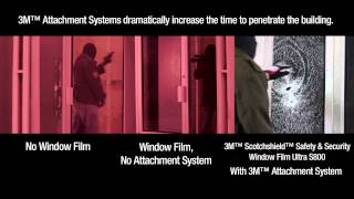 Importance Of A 3M Security Film Attachment Systems
