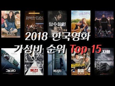 2018년 적게 들여 큰돈 번 한국영화 가성비 순위 Top 15