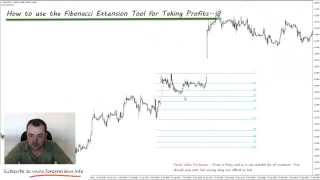 How to Use the Fibonacci Extension Tool for Taking Profits?