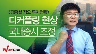 [김종철 증권알파고]  삼천당제약 와이지엔터테인먼트 넵튠  #02/21