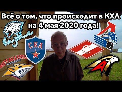 Трансферы КХЛ на 4 мая 2020: Барыс / Локомотив / СКА и многое другое!