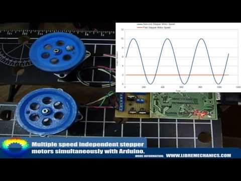 Controlling multiple speed-independent stepper motors simultaneously