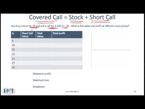 2014 CFA Level I Derivatives: Risk Management Applications of Option Strategies