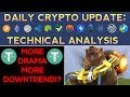 Cryptos Turn Bearish as Drama and Downtrend Continues (Daily Update + Technical Analysis)