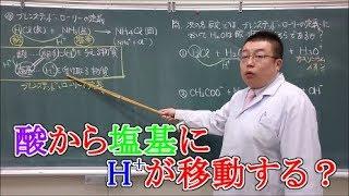 【高校化学基礎】酸と塩基② 酸・塩基の価数とブレンステッド・ローリーの定義