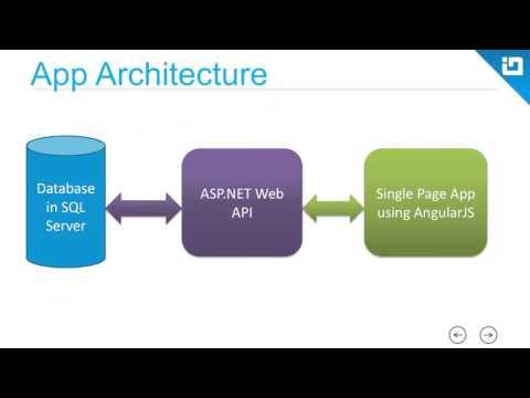 Webinar: Creating a Single Page Application using AngularJS and Web API