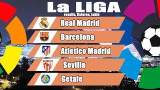 Spanish La Liga. (Primera Division). Matchweek 38. Results, Fixtures, Table.