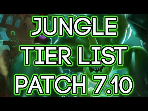 Jungle Tier List Patch 7.10 | Best Junglers To Carry Solo Queue Patch 7.10