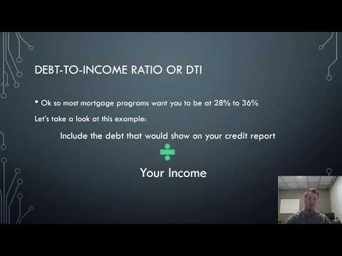 Credit Cards, Debt-to-income, and home loans
