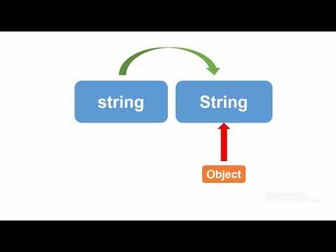 How To Use Strings With Arduino : Tutorial 6