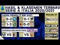 Napoli geser Juventus, Hasil Liga Italia 2021 Tadi Malam Terbaru - Milan vs Cagliari | Serie A
