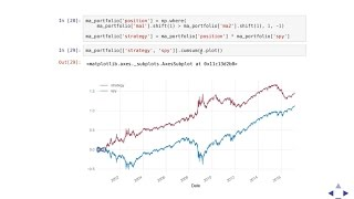 Prototyping Trading Strategies in Python w/Ran Aroussi