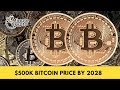 OMG!! BITCOIN BREAKING OUT TO $10,000???  Rejection Could Take BTC To $5,500!!