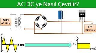 AC DC'ye Nasıl Çevrilir? Güç Kaynağı Yapısı ve Çalışma Prensibi
