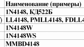 Диод 1N4148 и его аналоги