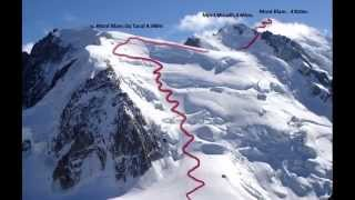 Mont Blanc Tour 2015