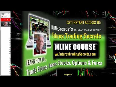 Futures Trading Secrets Course Video Tour on YouTube