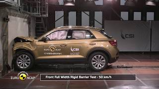 Euro NCAP Crash Test of VW T Roc