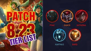 League of Legends Mobalytics Patch 8.23 Tier List