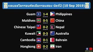ผลบอลโลกรอบคัดเลือกรอบสอง นัดที่2 : ไทยบุกขยี้อินโด มาเลย์พ่ายยูเออี สิงค์โปร์ทีเด็ด(10 Sep 2019)