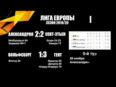 Лига Европы 2019, 4 й тур: результаты, таблицы, расписание матчей