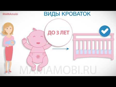 Кроватка для ребенка 2019. Как выбрать и обустроить безопасное место для сна - MamaMobi.