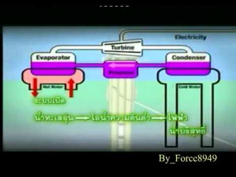 Ocean Thermal Energy พลังงานความร้อนมหาสมุทร Force8949