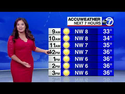 Amy Freeze NYC Weather Forecast: Cold Followed By 2 Days Of Rain That May End In Snow