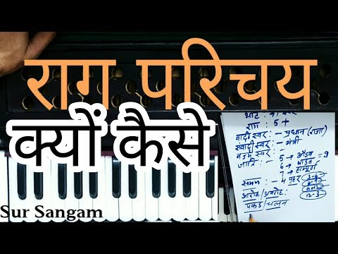 Introduction Of Raga I Vaadi Samvadi Jati Pakad Aroh Avroh Thaat Khayaal Bandish Taal I राग परिचय