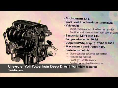 Exclusive Video: Want to Know EXACTLY How the Chevy Volt Powertrain