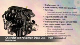 Chevy Volt Powertrain Deep Dive | Part 1