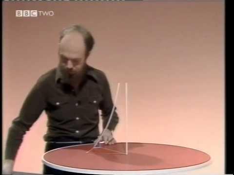 History of modern geometry?
